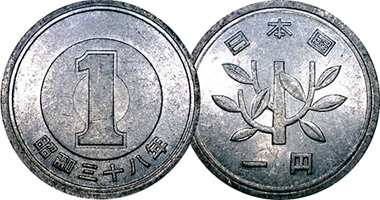 Coin Value An 1 Yen 1955 To Date