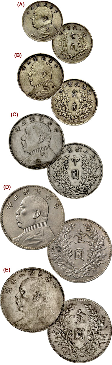 Coin Value: China 10, 20, and 50 Cents (Chiao) and Dollar (Yuan